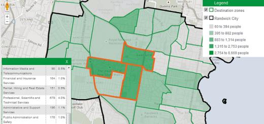 Employment-locations-Randwick-City-economy.id-2014-09-12-14-22-16