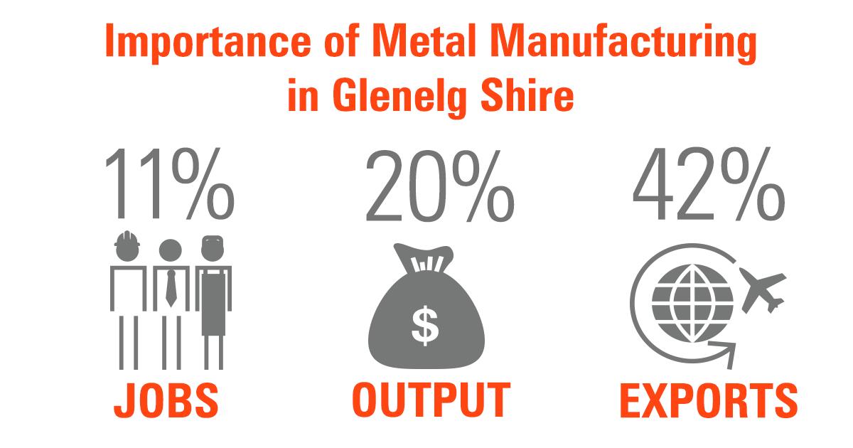 metal-manufacturing-glenelg
