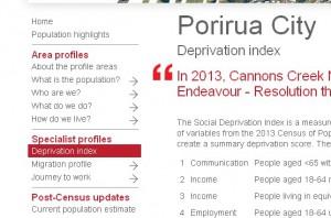 deprivation index edited