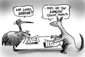 Aussies vs Kiwis: Who works harder?