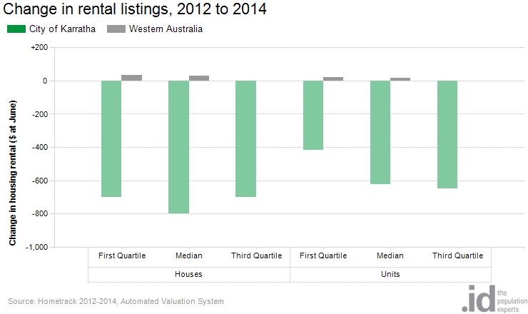 rental-listings(2)