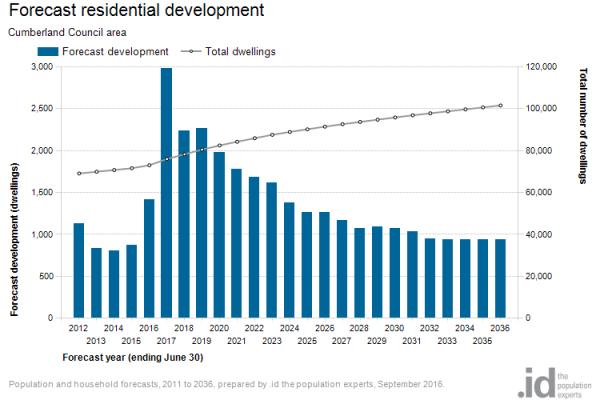 residential-development-1